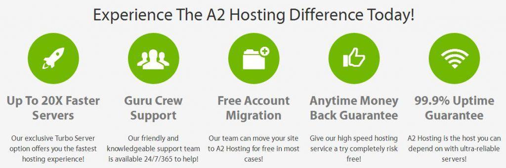 đánh giá a2 hosting (4)