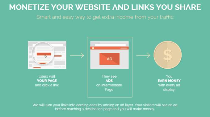Cách rút gọn link kiếm tiền trong website WordPress