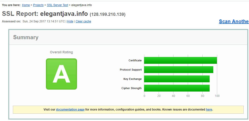 cài đặt Lets Encrypt trong webserver OpenLiteSpeed 11