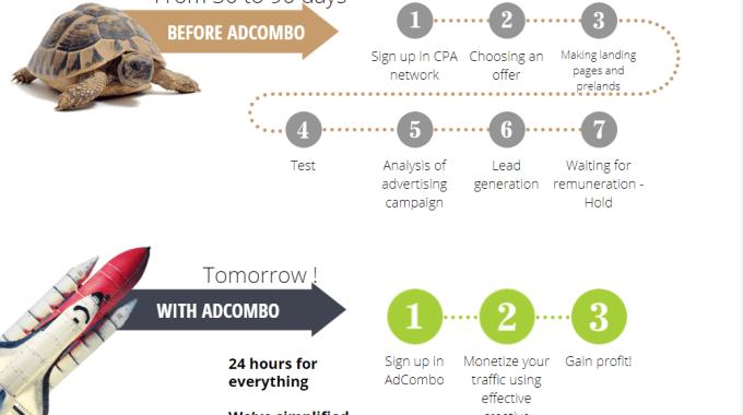 Kiếm tiền với mạng Adcombo: hoa hồng cao nhất thị trường